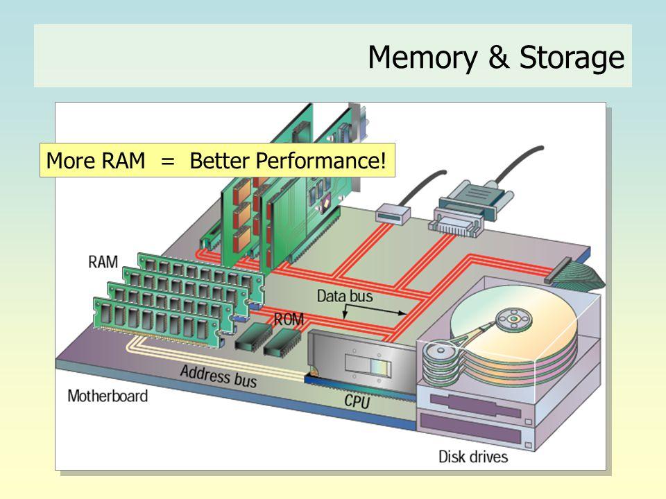 Memory & Storage More RAM = Better Performance!