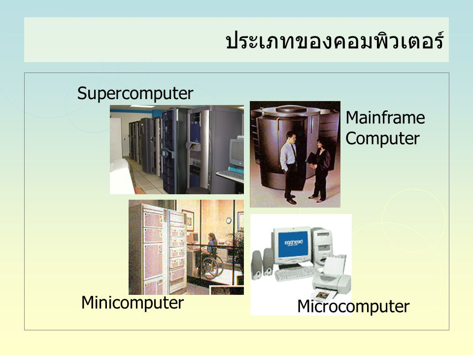 1.Supercomputer 2.Mainframe 3.Minicomputer 4.Workstation 5.Microcomputer, PC ประเภทของคอมพิวเตอร์