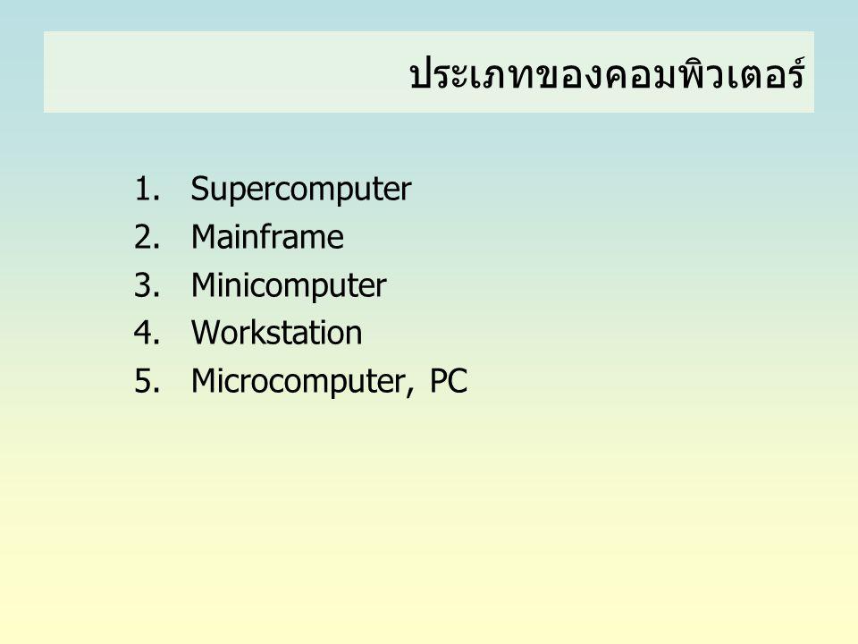 1.Supercomputer 2.Mainframe 3.Minicomputer 4.Workstation 5.Microcomputer, PC ประเภทของคอมพิวเตอร์