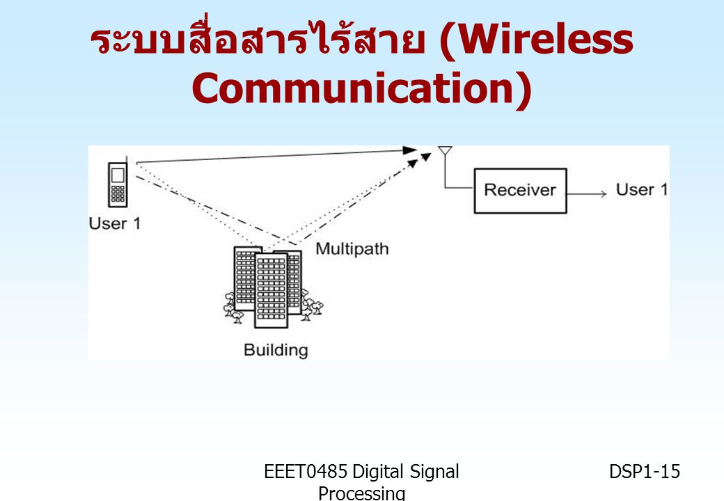 EEET0485 Digital Signal Processing DSP1-15 ระบบสื่อสารไร้สาย (Wireless Communication)
