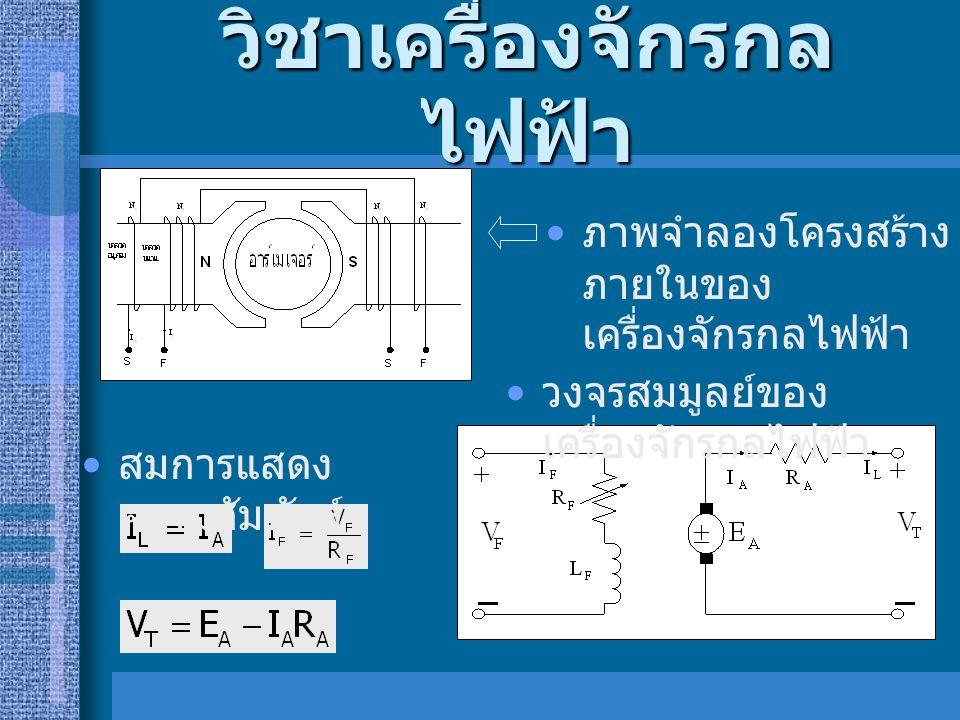 วิชาเครื่องจักรกล ไฟฟ้า • ภาพจำลองโครงสร้าง ภายในของ เครื่องจักรกลไฟฟ้า • วงจรสมมูลย์ของ เครื่องจักรกลไฟฟ้า • สมการแสดง ความสัมพันธ์