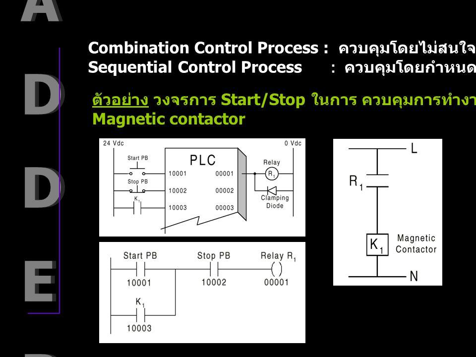 LADDERLADDER LADDERLADDER Combination Control Process : ควบคุมโดยไม่สนใจลำดับการทำงาน Sequential Control Process : ควบคุมโดยกำหนดลำดับการทำงานที่แน่นอ