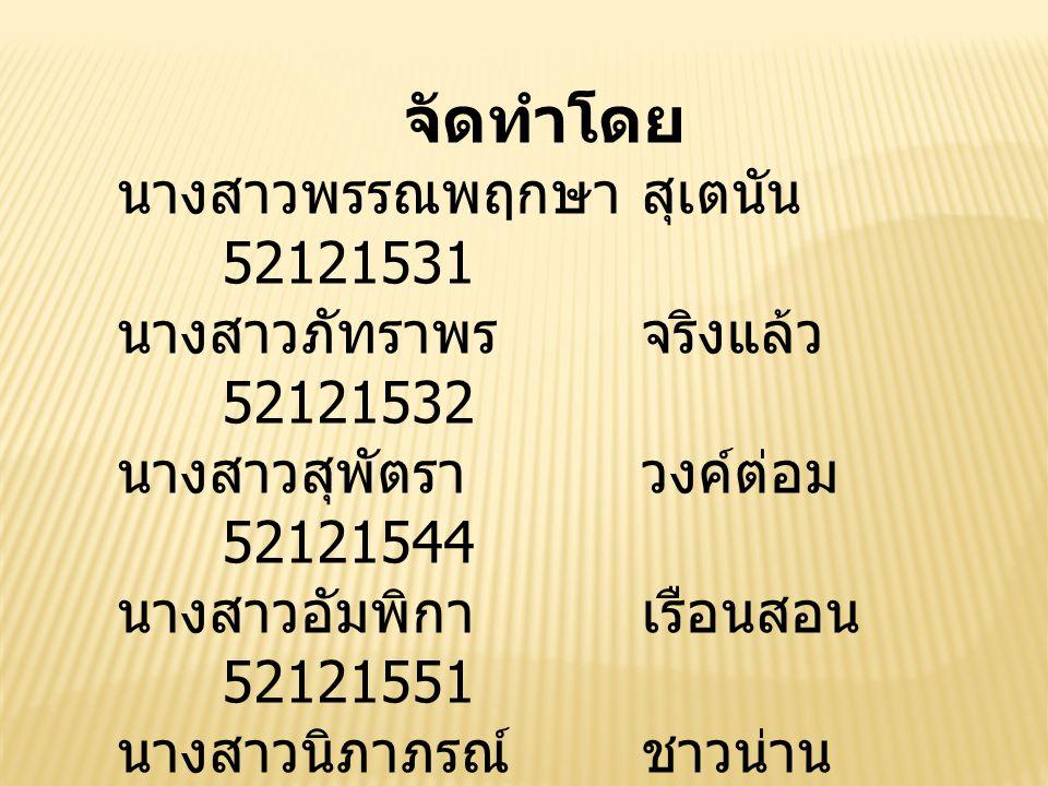 จัดทำโดย นางสาวพรรณพฤกษาสุเตนัน 52121531 นางสาวภัทราพรจริงแล้ว 52121532 นางสาวสุพัตราวงค์ต่อม 52121544 นางสาวอัมพิกาเรือนสอน 52121551 นางสาวนิภาภรณ์ชาวน่าน 52121553 เสนอ อาจารย์ไพรศิลป์ปินทะนา
