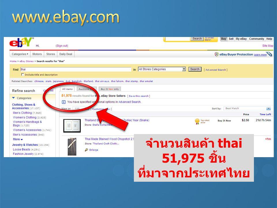 จำนวนสินค้า thai 51,975 ชิ้น ที่มาจากประเทศไทย