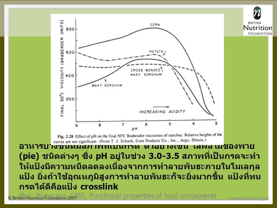 © British Nutrition Foundation 2004www.nutrition.org.uk อาหารบางชนิดมีสภาพที่เป็นกรด ตัวอย่างเช่น ไส้ผลไม้ของพาย (pie) ชนิดต่างๆ ซึ่ง pH อยู่ในช่วง 3.0-3.5 สภาพที่เป็นกรดจะทำ ให้แป้งมีความหนืดลดลงเนื่องจากการทำลายพันธะภายในโมเลกุล แป้ง ยิ่งถ้าใช้อุณหภูมิสูงการทำลายพันธะก็จะยิ่งมากขึ้น แป้งที่ทน กรดได้ดีคือแป้ง crosslink ที่มา : Pomeranz, 1985, Functional properties of food components