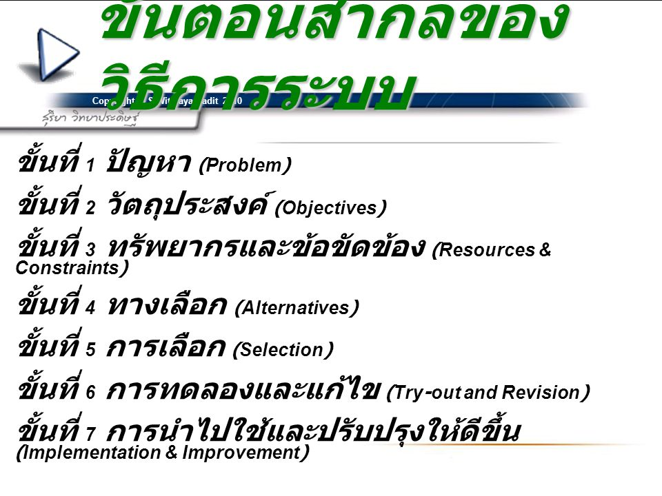 Copyright © S.Witthayapradit 2010 ขั้นตอนสากลของ วิธีการระบบ ขั้นที่ 1 ปัญหา (Problem) ขั้นที่ 2 วัตถุประสงค์ (Objectives) ขั้นที่ 3 ทรัพยากรและข้อขัด