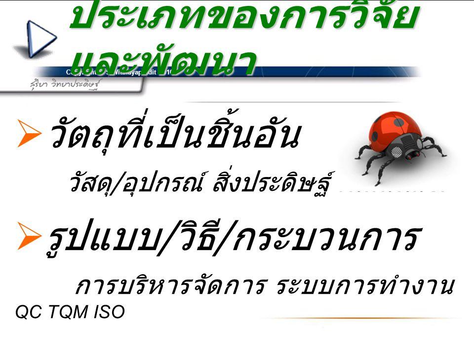 Copyright © S.Witthayapradit 2010 ประเภทของการวิจัย และพัฒนา  วัตถุที่เป็นชิ้นอัน วัสดุ / อุปกรณ์ สิ่งประดิษฐ์ ผลิตภัณฑ์  รูปแบบ / วิธี / กระบวนการ การบริหารจัดการ ระบบการทำงาน QC TQM ISO