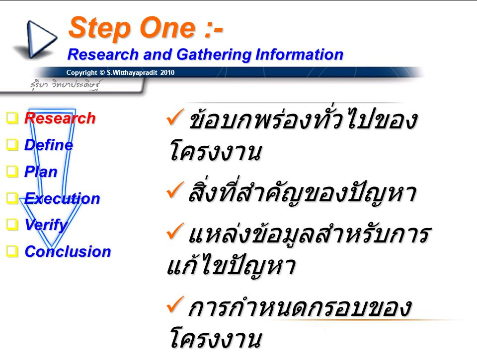 Copyright © S.Witthayapradit 2010 Step Two : Define the Problem Develop Design Specifications  Specifications define the problem  Specification format  Specification development  Software specification  Research  Define  Plan  Execution  Verify  Conclusion