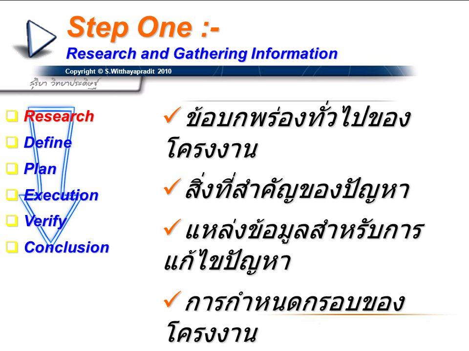Copyright © S.Witthayapradit 2010  Research  Define  Plan  Execution  Verify  Conclusion Step One :- Research and Gathering Information  ข้อบกพร่องทั่วไปของ โครงงาน  สิ่งที่สำคัญของปัญหา  แหล่งข้อมูลสำหรับการ แก้ไขปัญหา  การกำหนดกรอบของ โครงงาน