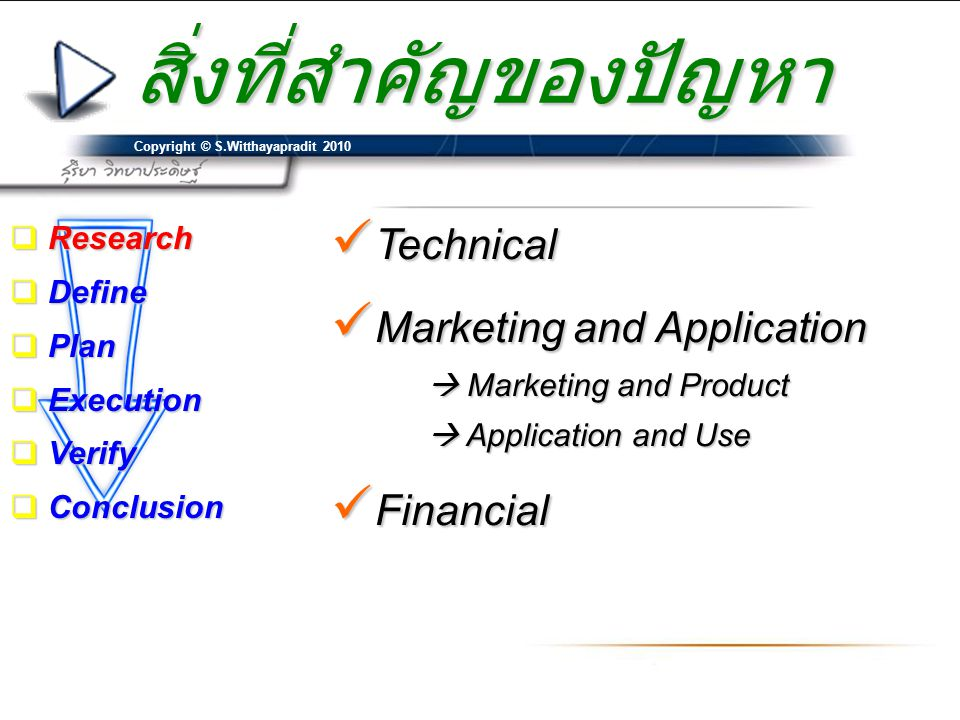 Copyright © S.Witthayapradit 2010 สิ่งที่สำคัญของปัญหา  Technical  Marketing and Application  Marketing and Product  Application and Use  Financial  Research  Define  Plan  Execution  Verify  Conclusion