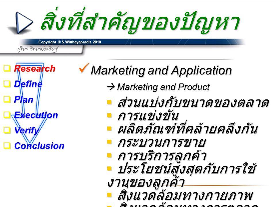 Copyright © S.Witthayapradit 2010 สิ่งที่สำคัญของปัญหา  Marketing and Application  Marketing and Product  ส่วนแบ่งกับขนาดของตลาด  การแข่งขัน  ผลิ
