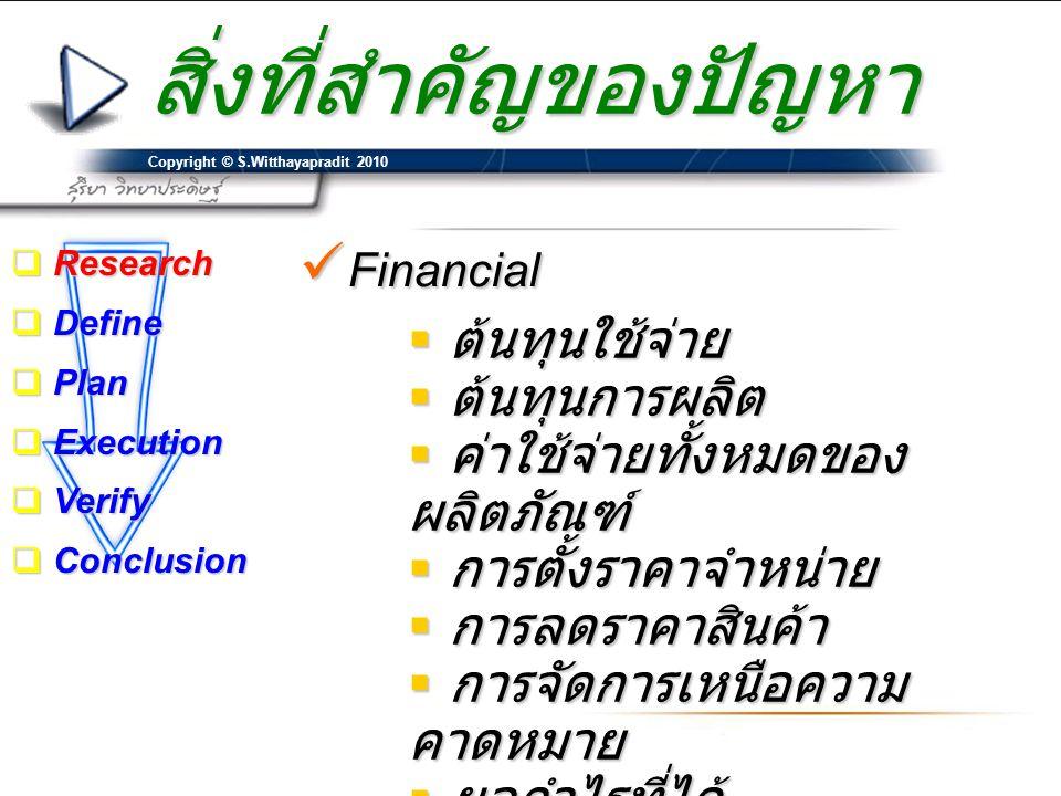 Copyright © S.Witthayapradit 2010 สิ่งที่สำคัญของปัญหา  Financial  ต้นทุนใช้จ่าย  ต้นทุนการผลิต  ค่าใช้จ่ายทั้งหมดของ ผลิตภัณฑ์  การตั้งราคาจำหน่