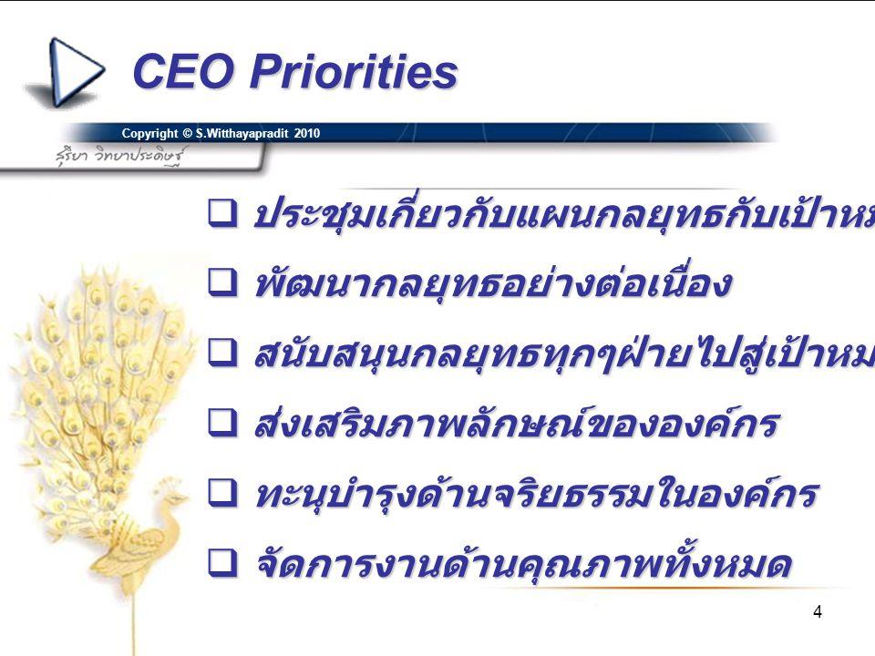 4 CEO Priorities Copyright © S.Witthayapradit 2010  ประชุมเกี่ยวกับแผนกลยุทธกับเป้าหมายความสำเร็จ  พัฒนากลยุทธอย่างต่อเนื่อง  สนับสนุนกลยุทธทุกๆฝ่า
