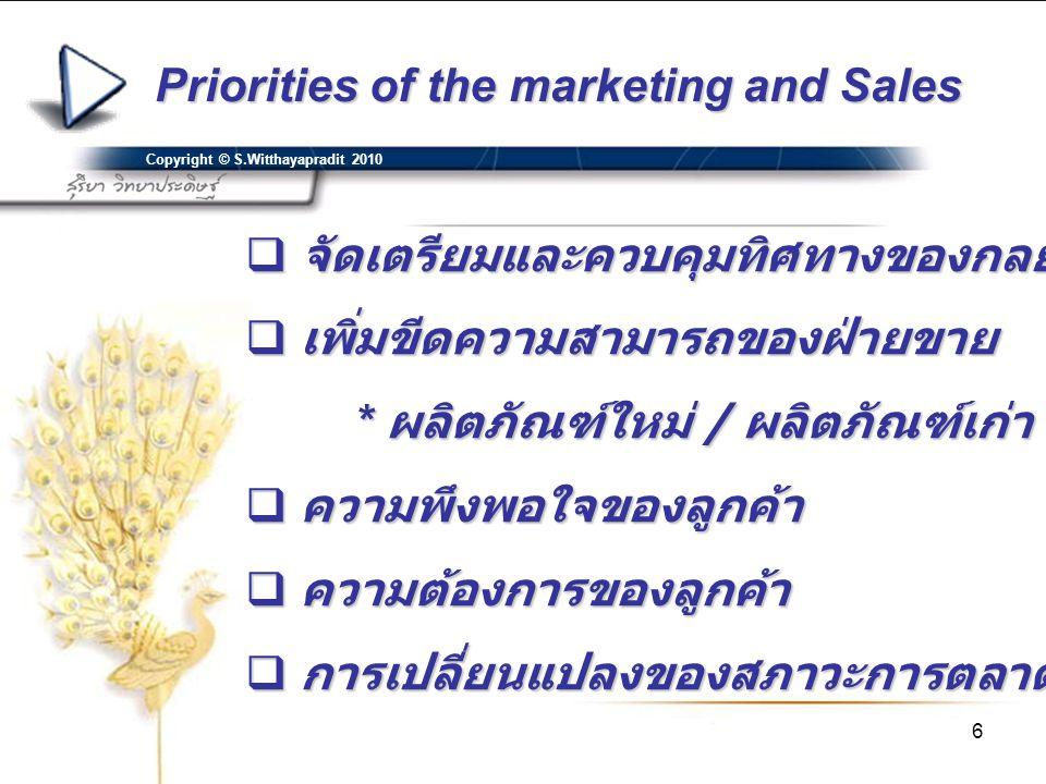 6 Priorities of the marketing and Sales Copyright © S.Witthayapradit 2010  จัดเตรียมและควบคุมทิศทางของกลยุทธ  เพิ่มขีดความสามารถของฝ่ายขาย * ผลิตภัณ