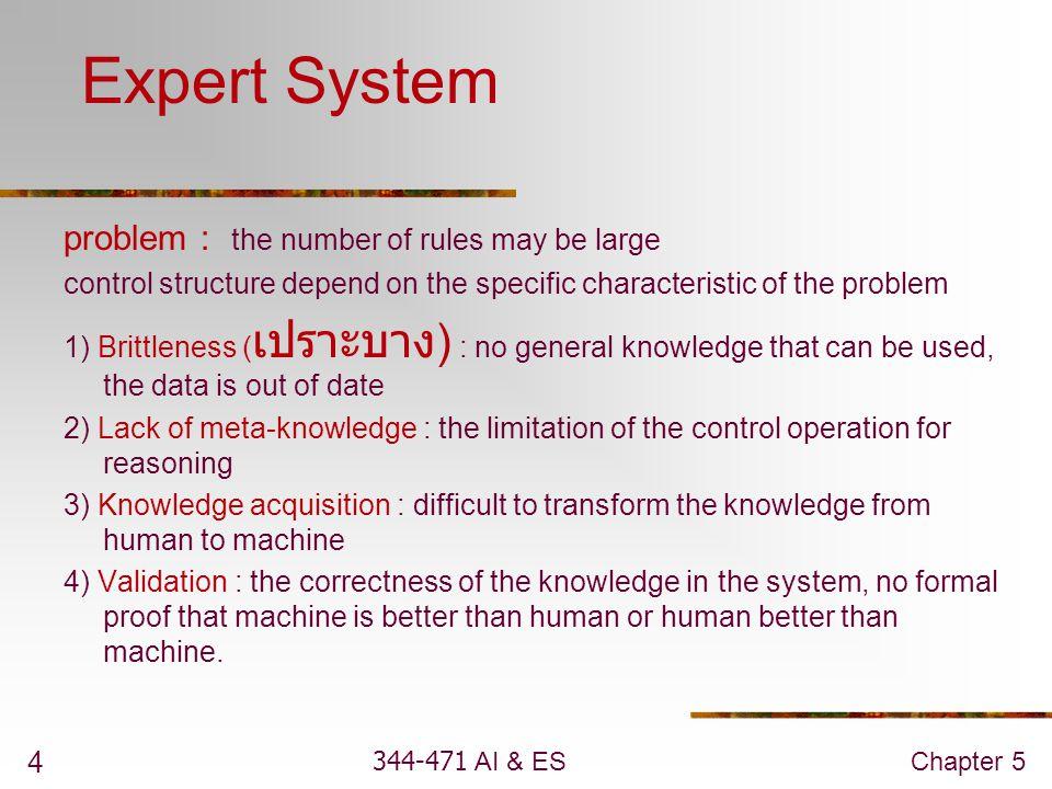 344-471 AI & ESChapter 5 5 Introduction to Expert Expert System  รูปที่ 12.1 ภาพแบบจำลองระบบ MYCIN p.387  รูปที่ 12.2 ภาพแบบจำลองระบบ EMYCIN p.388  ตารางพัฒนาการของระบบผู้เชี่ยวชาญ p.388  รูปที่ 12.3 ภาพแบบจำลองโครงสร้างของระบบ ผู้เชี่ยวชาญ p.395  รูปที่ 12.4 ภาพแบบจำลองโครงสร้างการทำงานของ ระบบผู้เชี่ยวชาญ p.396  รูปที่ 12.5 ภาพแบบจำลองผู้ที่เกี่ยวข้องของระบบ ผู้เชี่ยวชาญ p.398  ตารางประเภทของระบบผู้เชี่ยวชาญ p.404