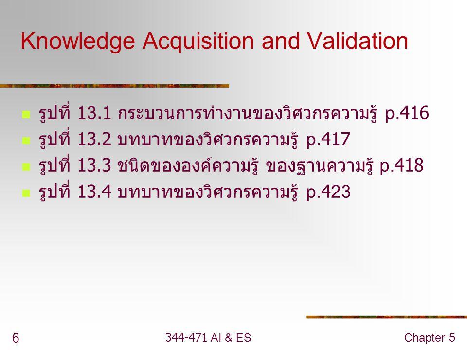 344-471 AI & ESChapter 5 6 Knowledge Acquisition and Validation  รูปที่ 13.1 กระบวนการทำงานของวิศวกรความรู้ p.416  รูปที่ 13.2 บทบาทของวิศวกรความรู้ p.417  รูปที่ 13.3 ชนิดขององค์ความรู้ ของฐานความรู้ p.418  รูปที่ 13.4 บทบาทของวิศวกรความรู้ p.423