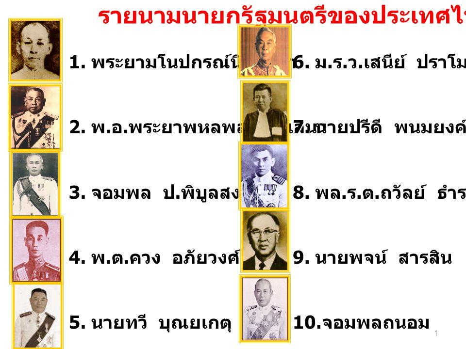 รายนามนายกรัฐมนตรีของประเทศไทย 1.พระยามโนปกรณ์นิติธาดา 2.