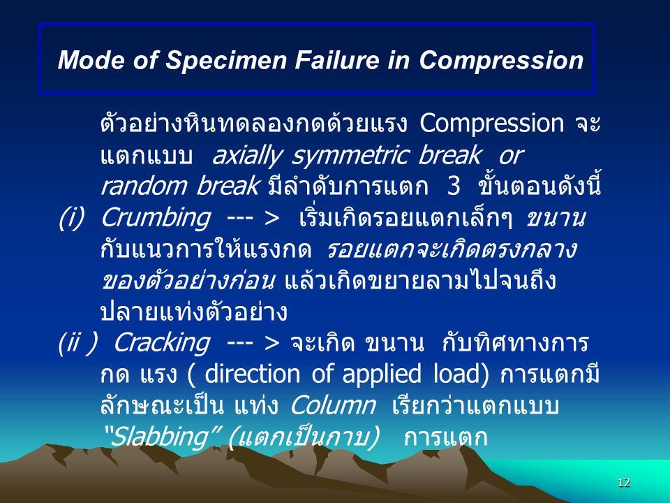 12 Mode of Specimen Failure in Compression ตัวอย่างหินทดลองกดด้วยแรง Compression จะ แตกแบบ axially symmetric break or random break มีลำดับการแตก 3 ขั้