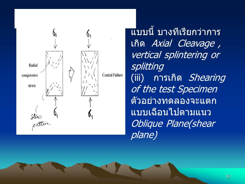 13 แบบนี้ บางทีเรียกว่าการ เกิด Axial Cleavage, vertical splintering or splitting (iii) การเกิด Shearing of the test Specimen ตัวอย่างทดลองจะแตก แบบเฉ