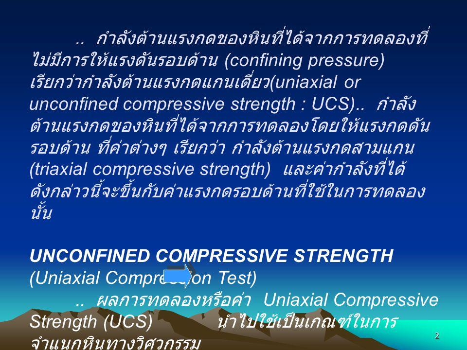 2.. กำลังต้านแรงกดของหินที่ได้จากการทดลองที่ ไม่มีการให้แรงดันรอบด้าน (confining pressure) เรียกว่ากำลังต้านแรงกดแกนเดี่ยว (uniaxial or unconfined com