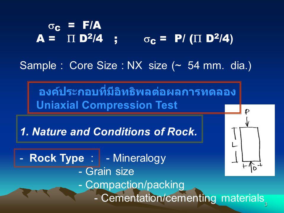 3  C = F/A A =  D 2 /4 ;  C = P/ (  D 2 /4 ) Sample : Core Size : NX size (~ 54 mm. dia.) องค์ประกอบที่มีอิทธิพลต่อผลการทดลอง Uniaxial Compression