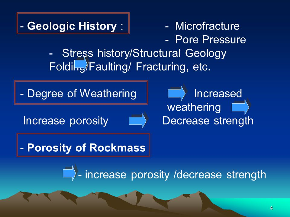 4 - Geologic History : - Microfracture - Pore Pressure - Stress history/Structural Geology Folding/Faulting/ Fracturing, etc. - Degree of Weathering I