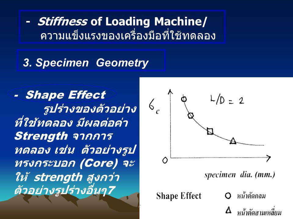 7 - Stiffness of Loading Machine/ ความแข็งแรงของเครื่องมือที่ใช้ทดลอง 3. Specimen Geometry - Shape Effect รูปร่างของตัวอย่าง ที่ใช้ทดลอง มีผลต่อค่า St