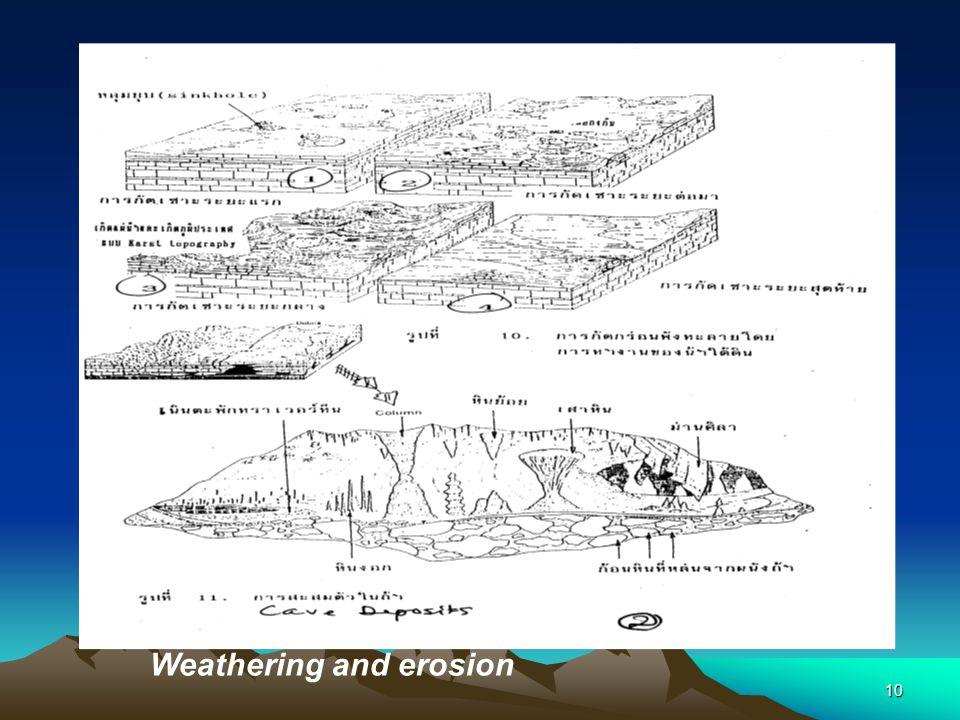 9 Residual Soils