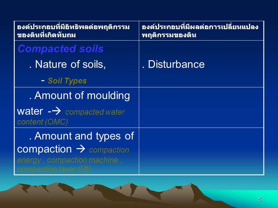 4 การเปลี่ยนแปลงในดินหลังการเกิดดิน : Deposition Compaction (increase shear strength, increase permeability, K ; decrease compressibility) FACTORS AFF