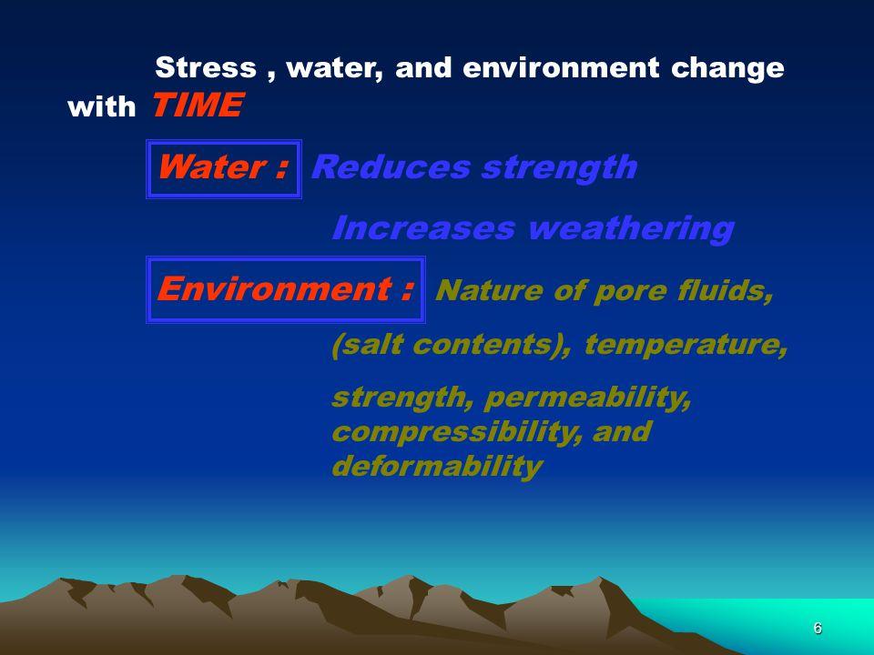 5 องค์ประกอบที่มีอิทธิพลต่อพฤติกรรม ของดินที่เกิดทับถม องค์ประกอบที่มีผลต่อการเปลี่ยนแปลง พฤติกรรมของดิน Compacted soils. Nature of soils, - Soil Type