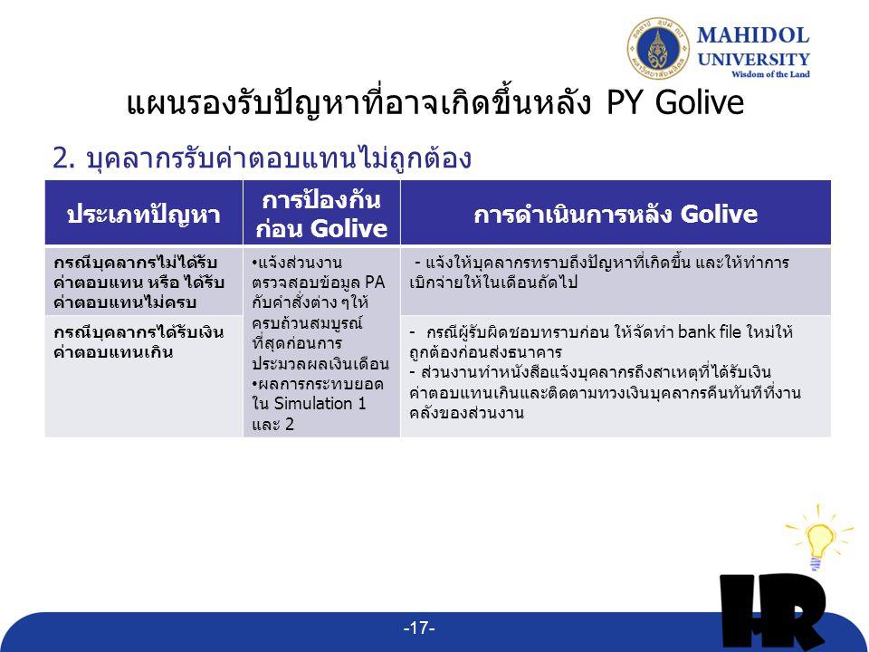 แผนรองรับปัญหาที่อาจเกิดขึ้นหลัง PY Golive 2. บุคลากรรับค่าตอบแทนไม่ถูกต้อง ประเภทปัญหา การป้องกัน ก่อน Golive การดำเนินการหลัง Golive กรณีบุคลากรไม่ไ