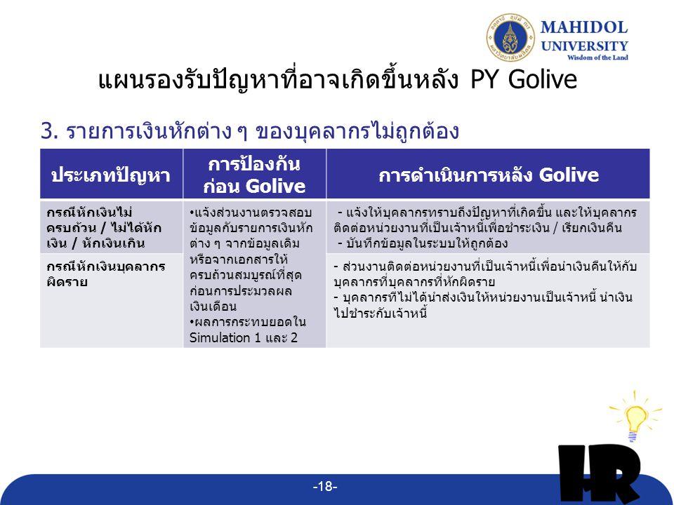 แผนรองรับปัญหาที่อาจเกิดขึ้นหลัง PY Golive 3. รายการเงินหักต่าง ๆ ของบุคลากรไม่ถูกต้อง ประเภทปัญหา การป้องกัน ก่อน Golive การดำเนินการหลัง Golive กรณี