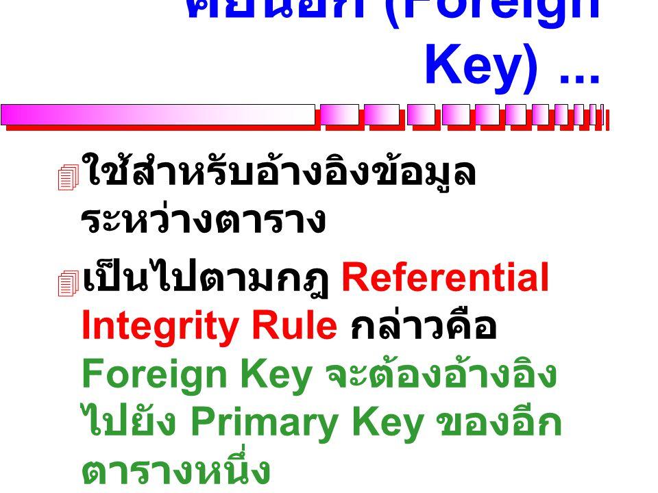 คีย์หลัก (Primary Key)...  เป็นค่าเอกลักษณ์ (Unique Identifier) ซึ่งจะต้องมีค่าไม่ ซ้ำกัน  อาจประกอบด้วยหลายฟีลด์ รวมกัน เรียกว่า คีย์ร่วม (Composit