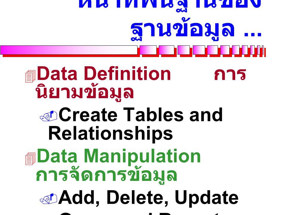 ตัวอย่างระบบจัดการ ฐานข้อมูล...  Client/Serve r  DB2  Oracle  Ingres  Sybase  Progress  PC  dBASE  FoxPro  Access  Paradox