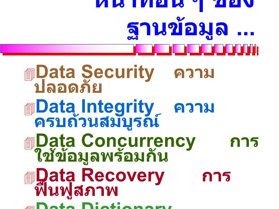 หน้าที่พื้นฐานของ ฐานข้อมูล...  Data Definition การ นิยามข้อมูล  Create Tables and Relationships  Data Manipulation การจัดการข้อมูล  Add, Delete,