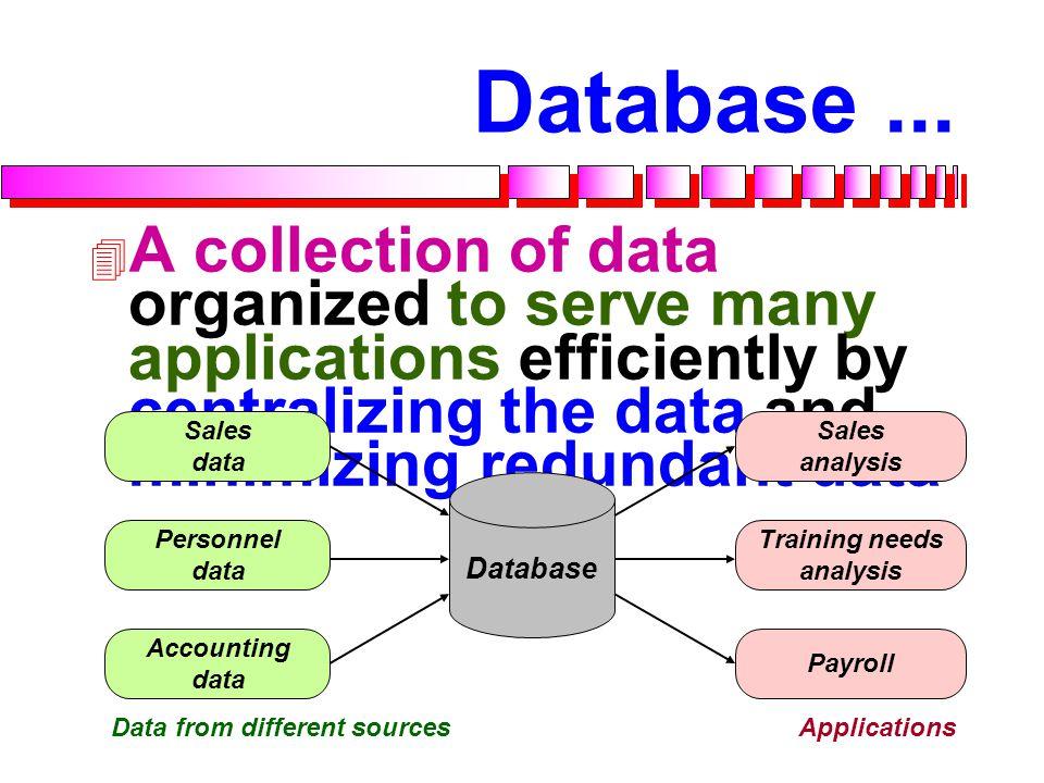 ฐานข้อมูล กับ ตู้ เอกสาร  ใช้เนื้อที่เก็บ น้อย  ค้นหาข้อมูล ได้ง่าย  ค้นหาข้อมูล ได้เร็ว  ลดความน่า เบื่อ  ความถูกต้อง สูง  ใช้เนื้อที่เก็บ มาก