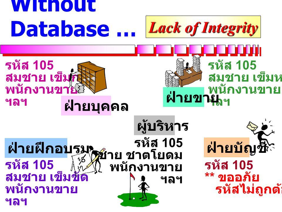 รหัส 105 สมชาย เข็มกลัด พนักงานขาย เงินเดือน 8000 บาท ฯลฯ ฝ่ายบุคคล สมชาย เข็มกลัด พนักงานขาย ยอดขาย 15000 บาท ฯลฯ ฝ่ายขาย สมชาย เข็มกลัด พนักงานส่งขอ