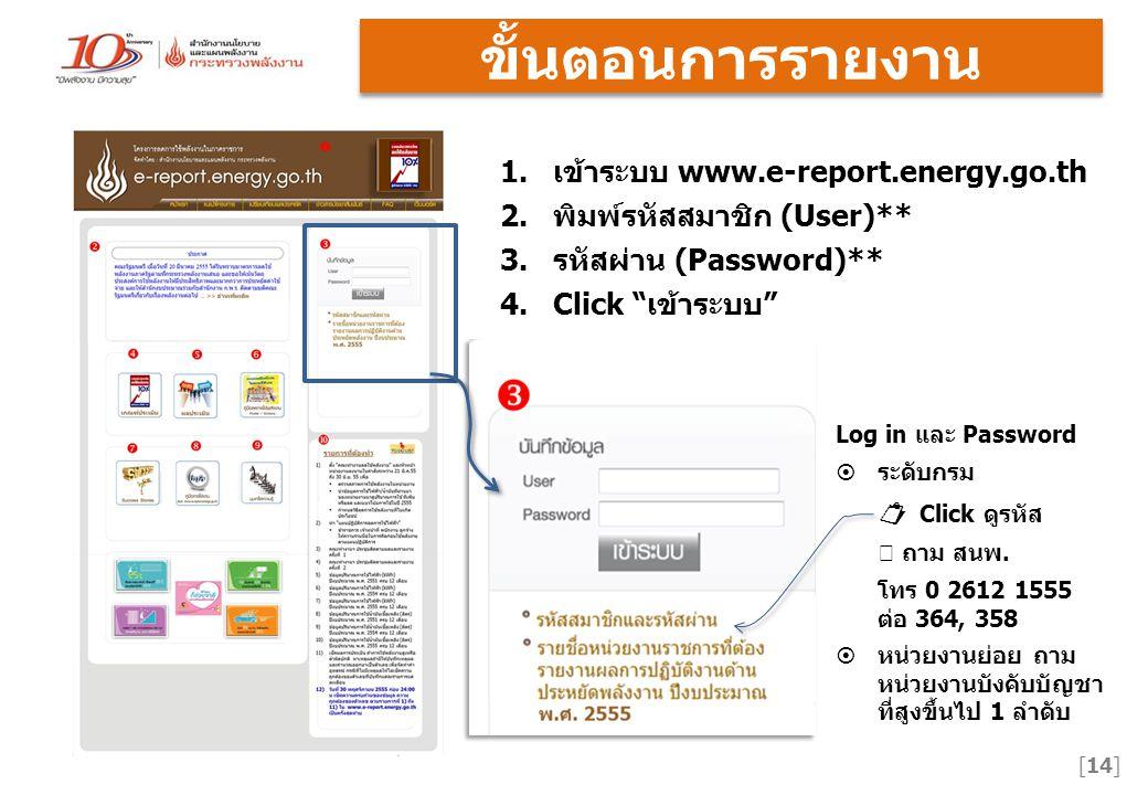 [14] ขั้นตอนการรายงาน 1.เข้าระบบ www.e-report.energy.go.th 2.พิมพ์รหัสสมาชิก (User)** 3.รหัสผ่าน (Password)** 4.Click เข้าระบบ Log in และ Password  ระดับกรม  Click ดูรหัส ☎ ถาม สนพ.