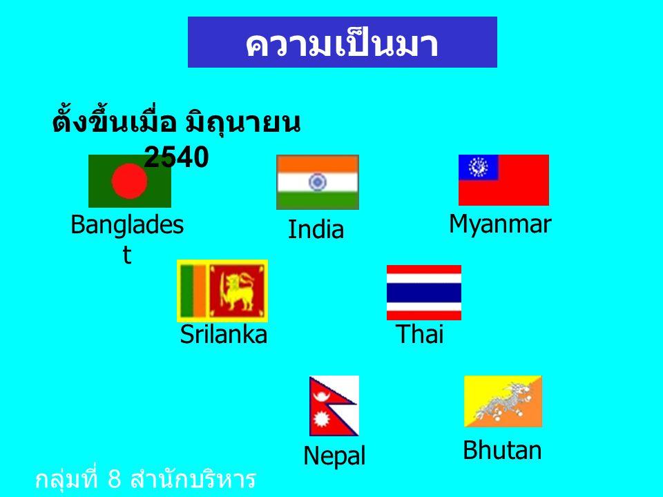 Banglades t India Myanmar SrilankaThai Nepal Bhutan ความเป็นมา ตั้งขึ้นเมื่อ มิถุนายน 2540 กลุ่มที่ 8 สำนักบริหาร มาตรฐาน 1
