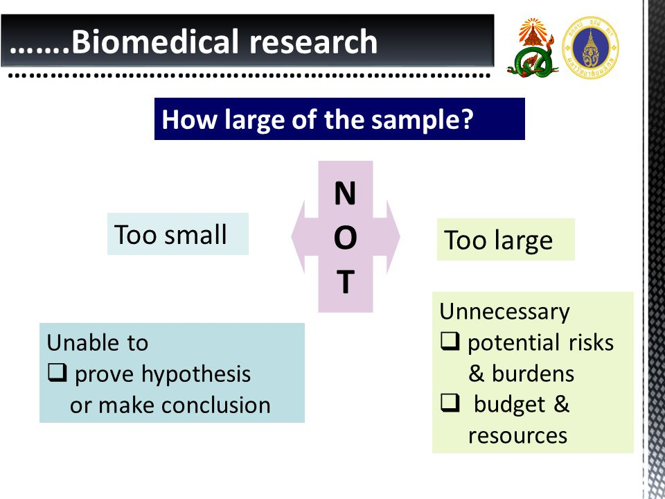 …….Biomedical research …………………………………………………………… How large of the sample? NOTNOT Too large Too small Unnecessary  potential risks & burdens  budget &
