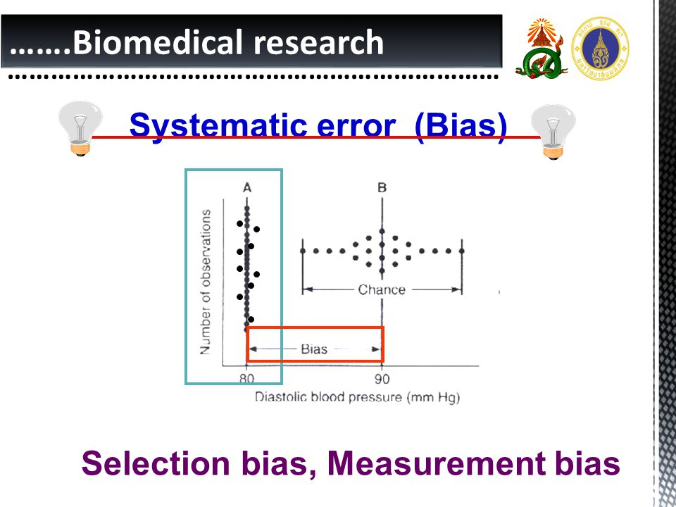 …….Biomedical research …………………………………………………………… Systematic error (Bias) Selection bias, Measurement bias