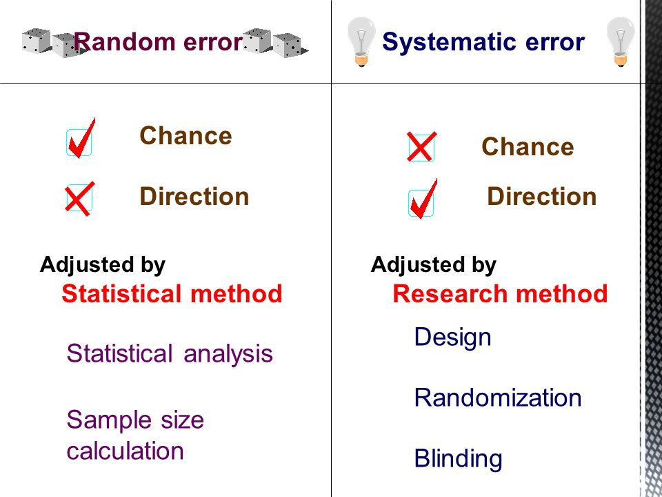 Systematic error Adjusted by Statistical method Adjusted by Research method Statistical analysis Sample size calculation Design Randomization Blinding