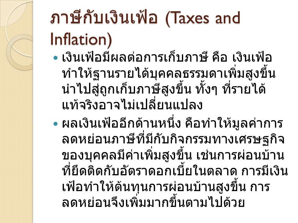 ภาษีกับเงินเฟ้อ (Taxes and Inflation)  เงินเฟ้อมีผลต่อการเก็บภาษี คือ เงินเฟ้อ ทำให้ฐานรายได้บุคคลธรรมดาเพิ่มสูงขึ้น นำไปสู่ถูกเก็บภาษีสูงขึ้น ทั้งๆ ที่รายได้ แท้จริงอาจไม่เปลี่ยนแปลง  ผลเงินเฟ้ออีกด้านหนึ่ง คือทำให้มูลค่าการ ลดหย่อนภาษีที่มีกับกิจกรรมทางเศรษฐกิจ ของบุคคลมีค่าเพิ่มสูงขึ้น เช่นการผ่อนบ้าน ที่ยึดติดกับอัตราดอกเบี้ยในตลาด การมีเงิน เฟ้อทำให้ต้นทุนการผ่อนบ้านสูงขึ้น การ ลดหย่อนจึงเพิ่มมากขึ้นตามไปด้วย