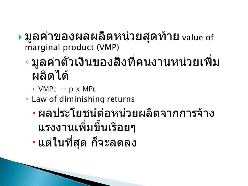  มูลค่าของผลผลิตหน่วยสุดท้าย value of marginal product (VMP) ◦ มูลค่าตัวเงินของสิ่งที่คนงานหน่วยเพิ่ม ผลิตได้  VMP E = p x MP E ◦ Law of diminishing