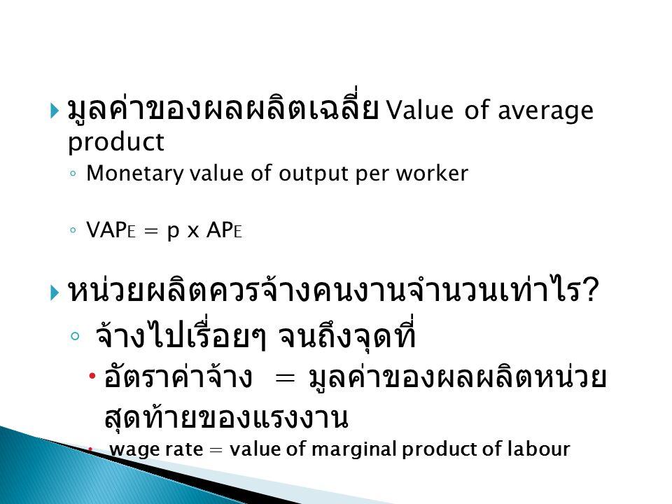  มูลค่าของผลผลิตเฉลี่ย Value of average product ◦ Monetary value of output per worker ◦ VAP E = p x AP E  หน่วยผลิตควรจ้างคนงานจำนวนเท่าไร ? ◦ จ้างไ