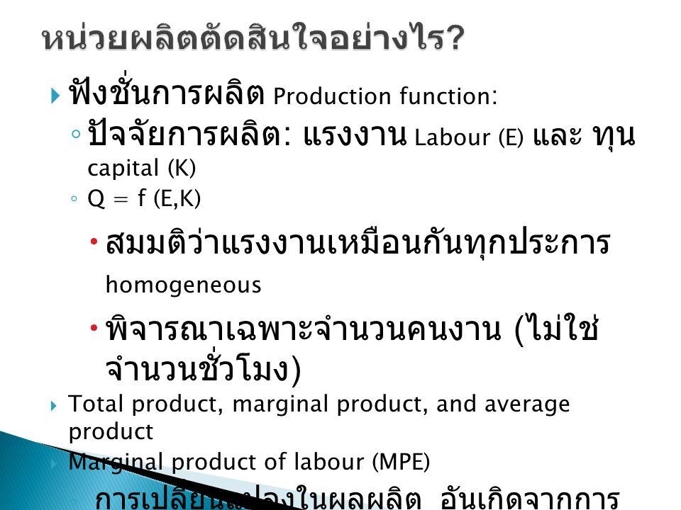  ฟังชั่นการผลิต Production function : ◦ ปัจจัยการผลิต : แรงงาน Labour (E) และ ทุน capital (K) ◦ Q = f (E,K)  สมมติว่าแรงงานเหมือนกันทุกประการ homoge