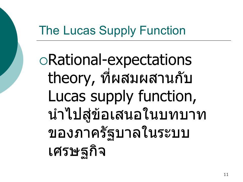 11 The Lucas Supply Function  Rational-expectations theory, ที่ผสมผสานกับ Lucas supply function, นำไปสู่ข้อเสนอในบทบาท ของภาครัฐบาลในระบบ เศรษฐกิจ