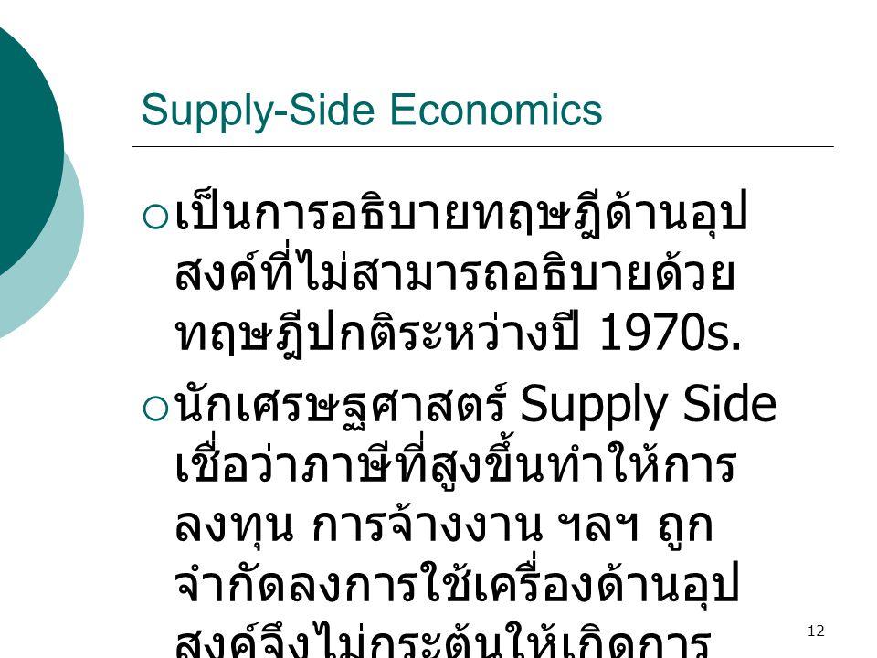 12 Supply-Side Economics  เป็นการอธิบายทฤษฎีด้านอุป สงค์ที่ไม่สามารถอธิบายด้วย ทฤษฎีปกติระหว่างปี 1970s.  นักเศรษฐศาสตร์ Supply Side เชื่อว่าภาษีที่