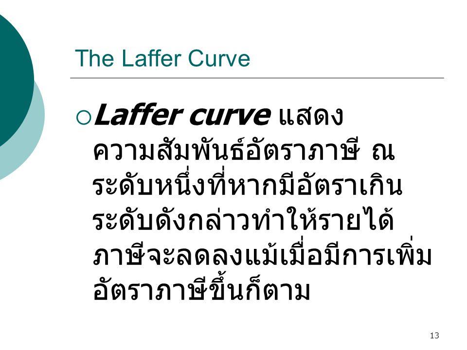 13 The Laffer Curve  Laffer curve แสดง ความสัมพันธ์อัตราภาษี ณ ระดับหนึ่งที่หากมีอัตราเกิน ระดับดังกล่าวทำให้รายได้ ภาษีจะลดลงแม้เมื่อมีการเพิ่ม อัตร