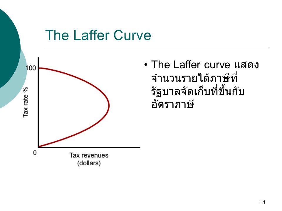 14 The Laffer Curve •The Laffer curve แสดง จำนวนรายได้ภาษีที่ รัฐบาลจัดเก็บที่ขึ้นกับ อัตราภาษี
